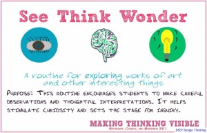 Image by Mary Cantwell, http://deepdesignthinking.com/visible-thinking-routine-see-think-wonder-poster/